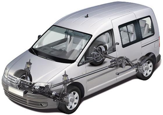 VW Caddy 4X4